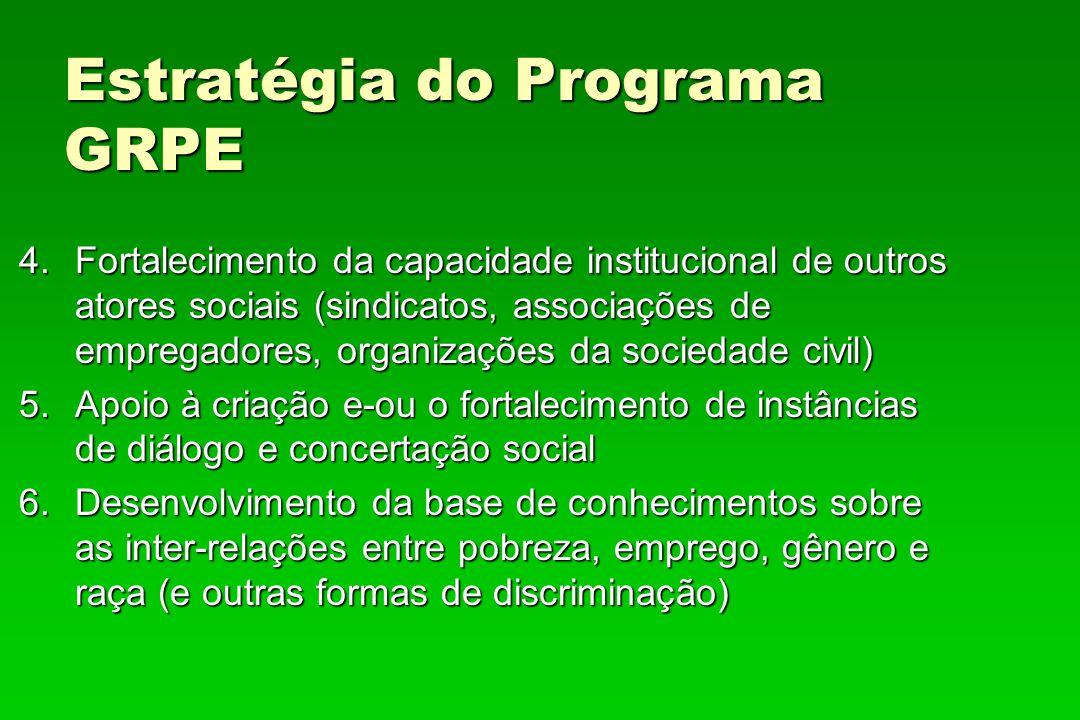 Estratégia do Programa GRPE