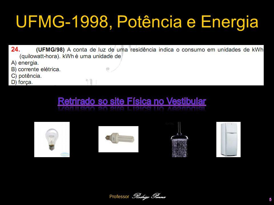 UFMG-1998, Potência e Energia