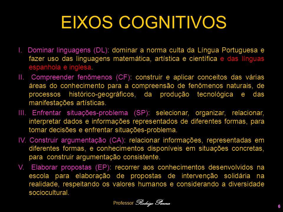 EIXOS COGNITIVOS