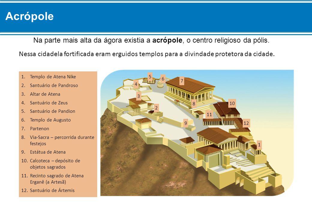 Acrópole Na parte mais alta da ágora existia a acrópole, o centro religioso da pólis.