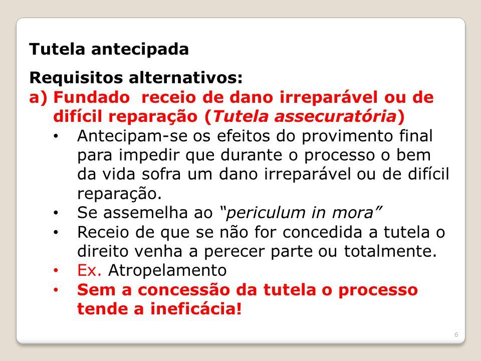 Tutela antecipada Requisitos alternativos: Fundado receio de dano irreparável ou de difícil reparação (Tutela assecuratória)