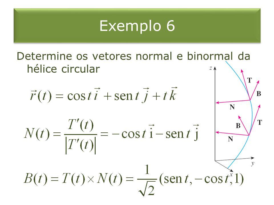 Exemplo 6 Determine os vetores normal e binormal da hélice circular