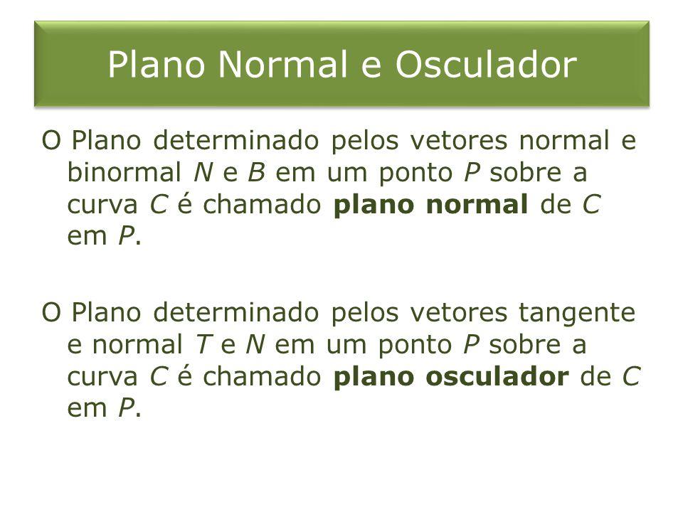 Plano Normal e Osculador
