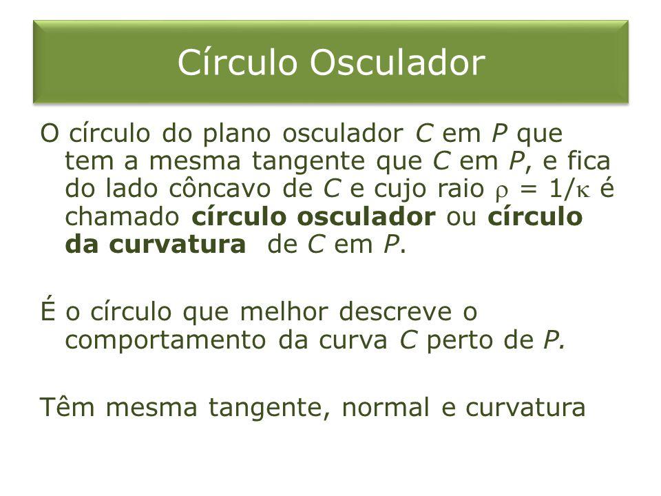 Círculo Osculador