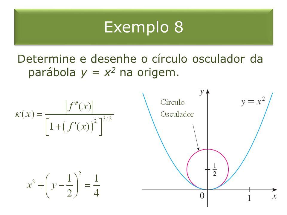 Exemplo 8 Determine e desenhe o círculo osculador da parábola y = x2 na origem.