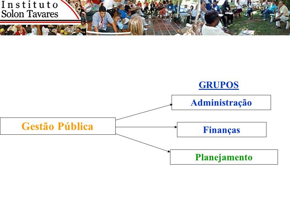 GRUPOS Administração Gestão Pública Finanças Planejamento