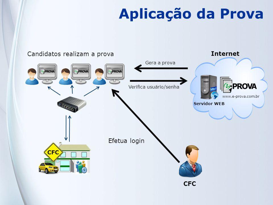Aplicação da Prova Candidatos realizam a prova Internet Efetua login