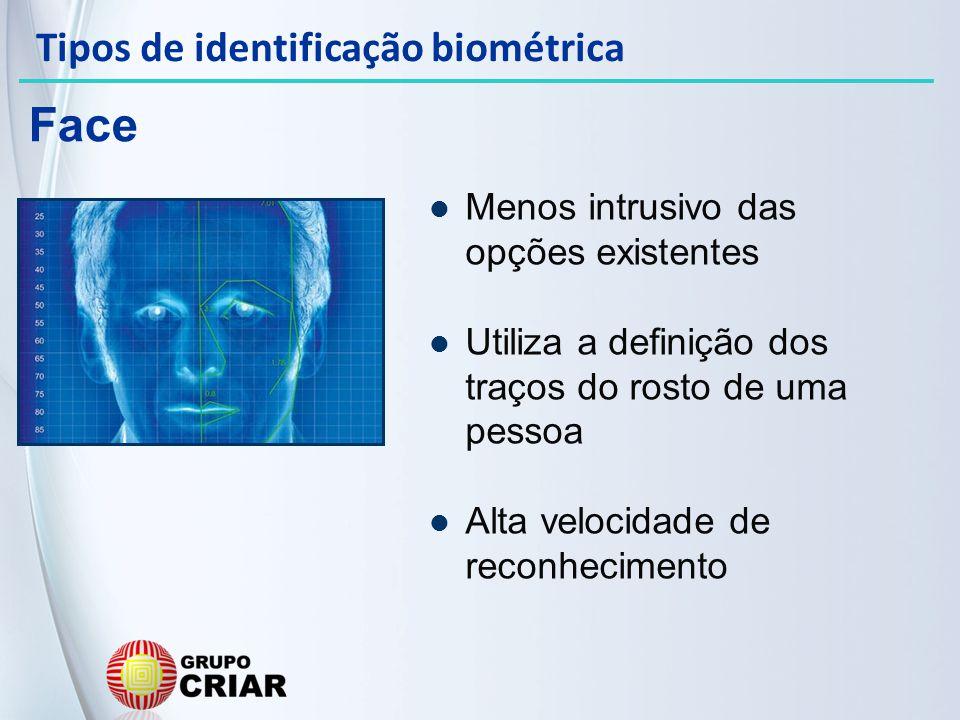 Face Tipos de identificação biométrica