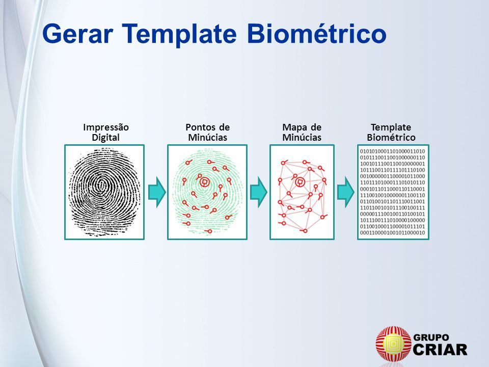 Gerar Template Biométrico