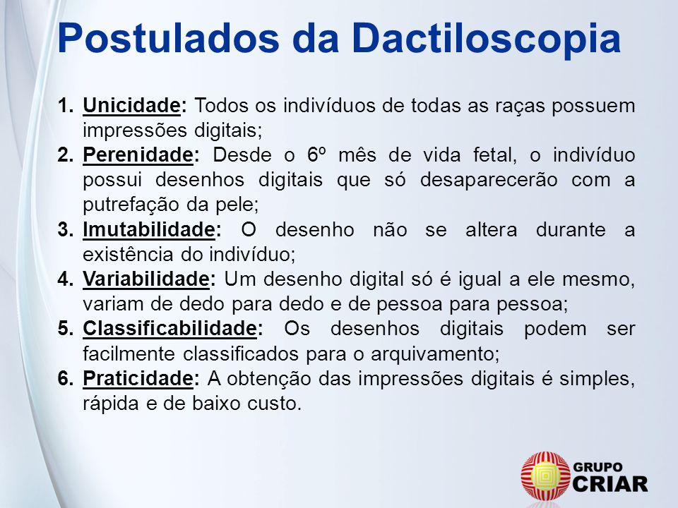 Postulados da Dactiloscopia