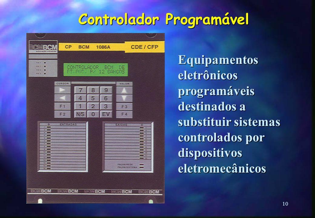 Controlador Programável