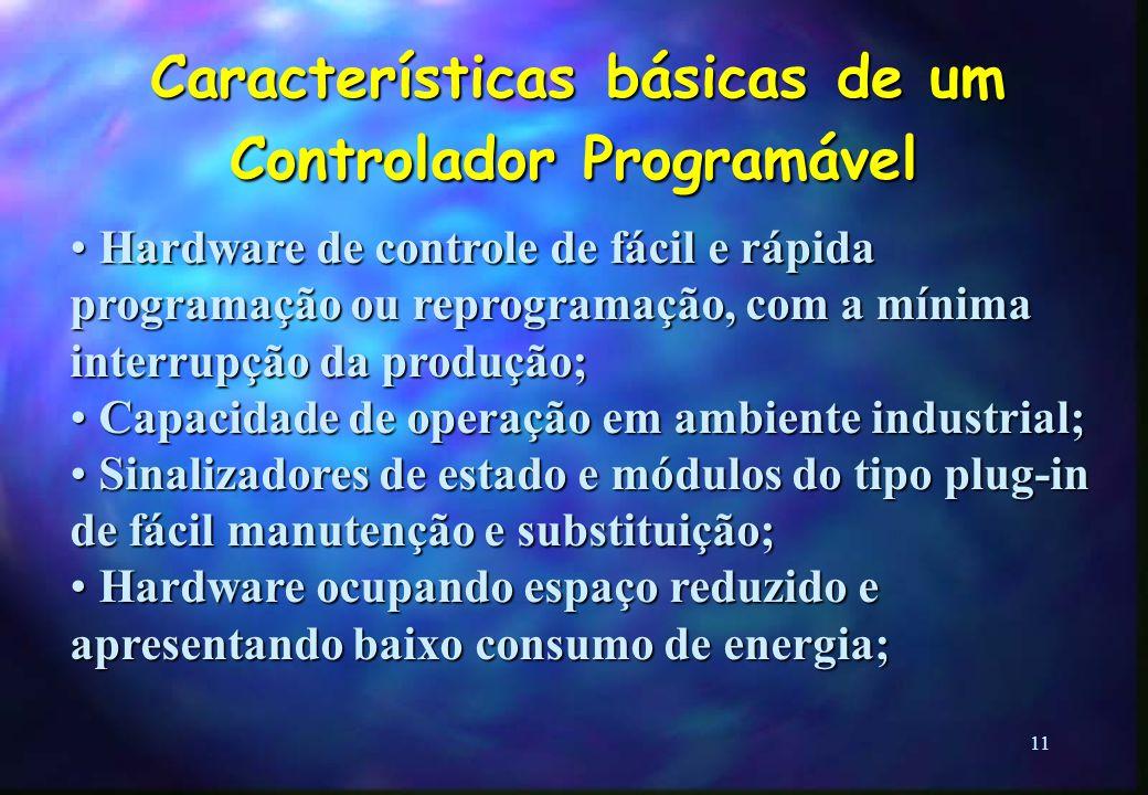 Características básicas de um Controlador Programável