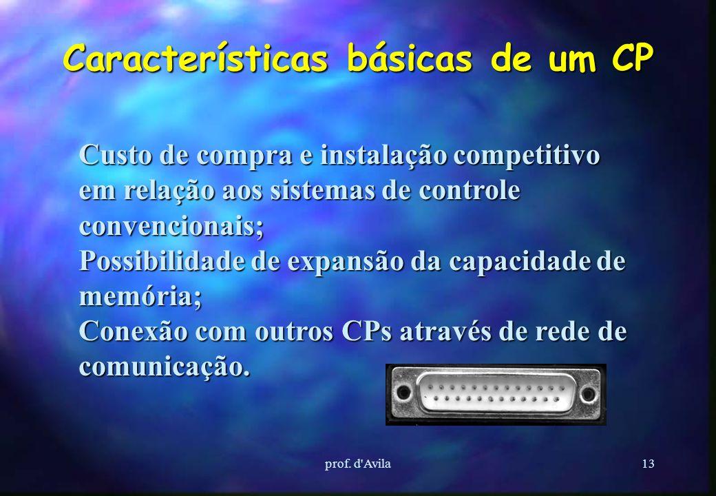 Características básicas de um CP