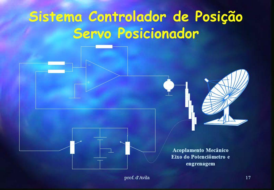 Sistema Controlador de Posição