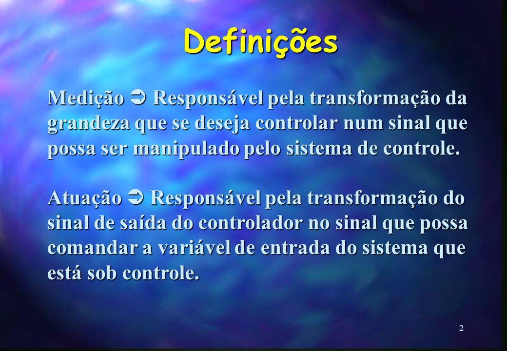 Definições Medição  Responsável pela transformação da grandeza que se deseja controlar num sinal que possa ser manipulado pelo sistema de controle.