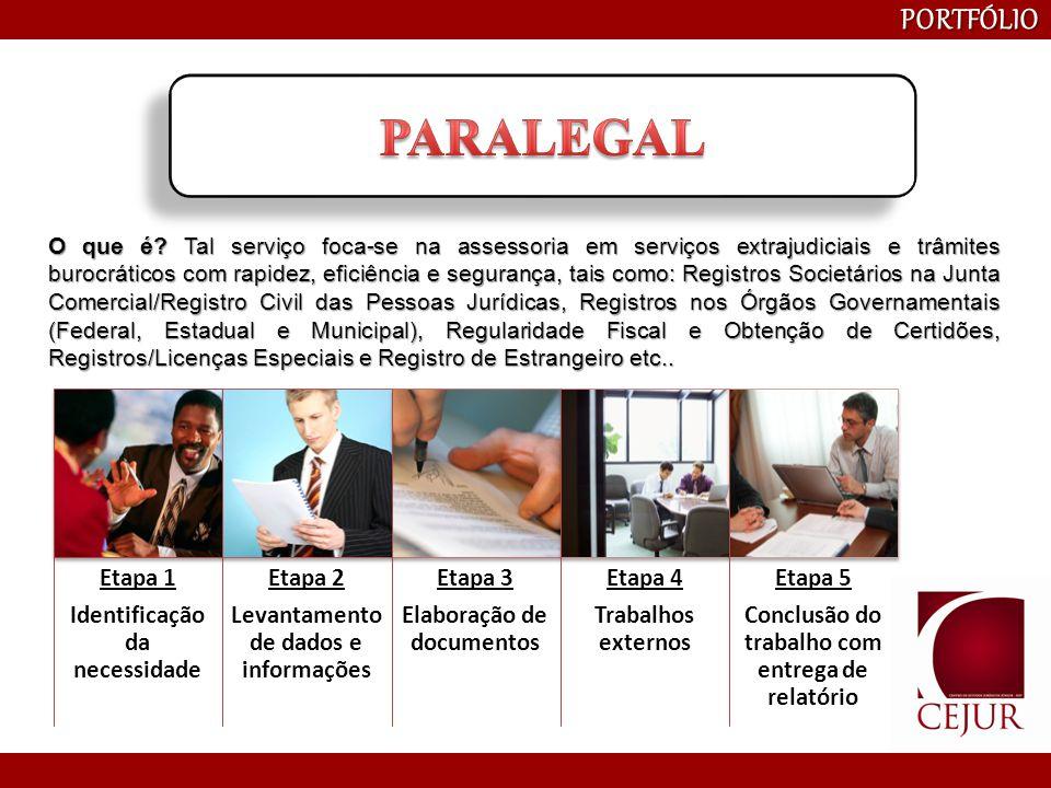 PARALEGAL PORTFÓLIO Etapa 1 Identificação da necessidade Etapa 2