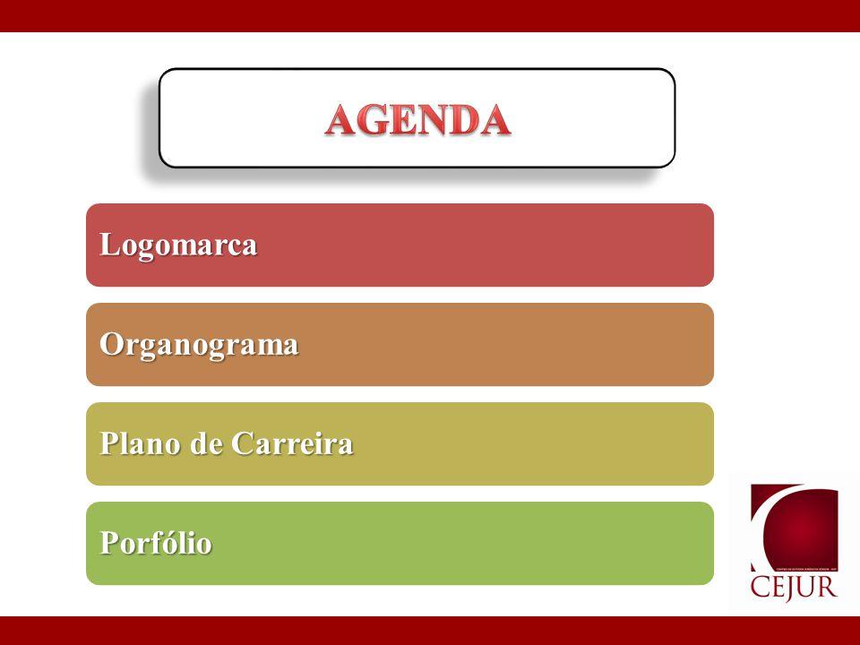 AGENDA Logomarca Organograma Plano de Carreira Porfólio