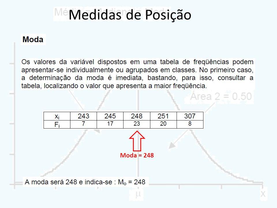 Medidas de Posição Moda = 248