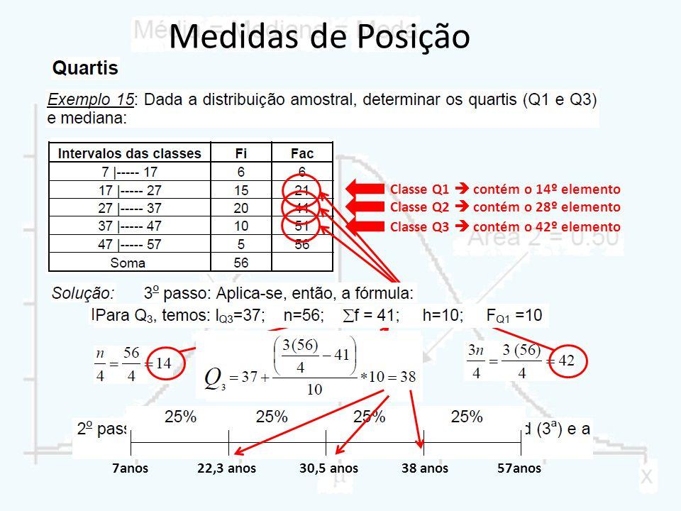 Medidas de Posição 14º elemento 28º elemento 42º elemento