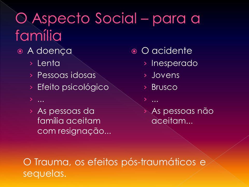 O Aspecto Social – para a família