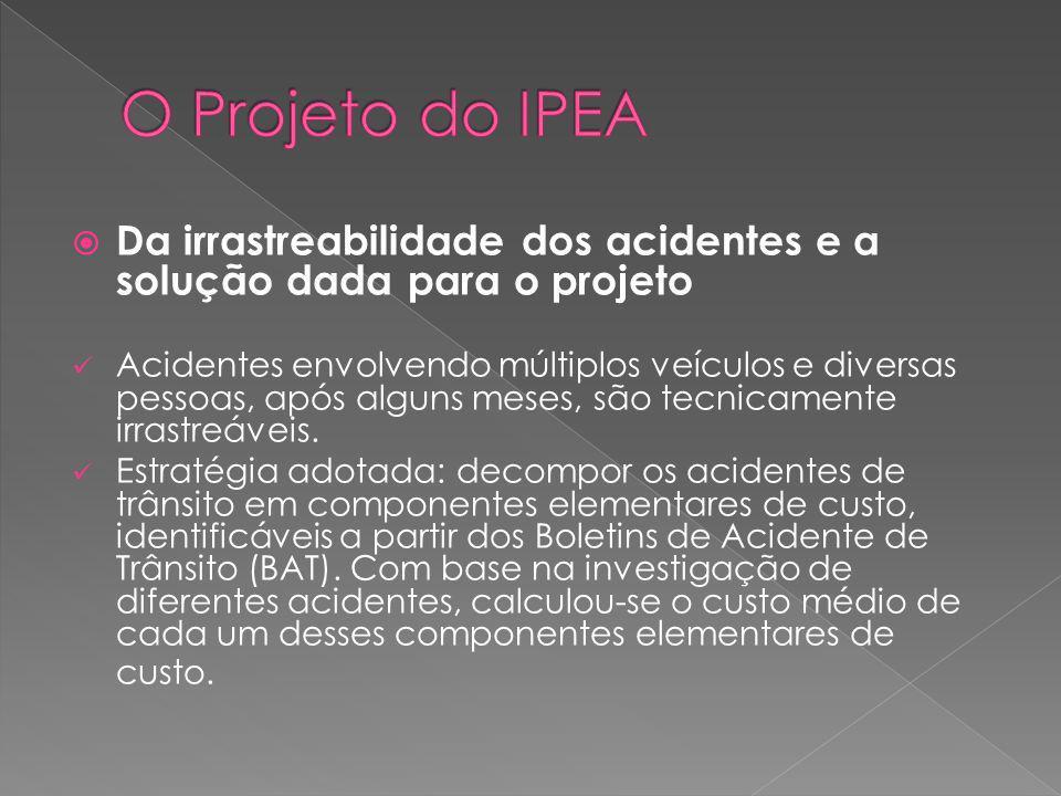 O Projeto do IPEA Da irrastreabilidade dos acidentes e a solução dada para o projeto.