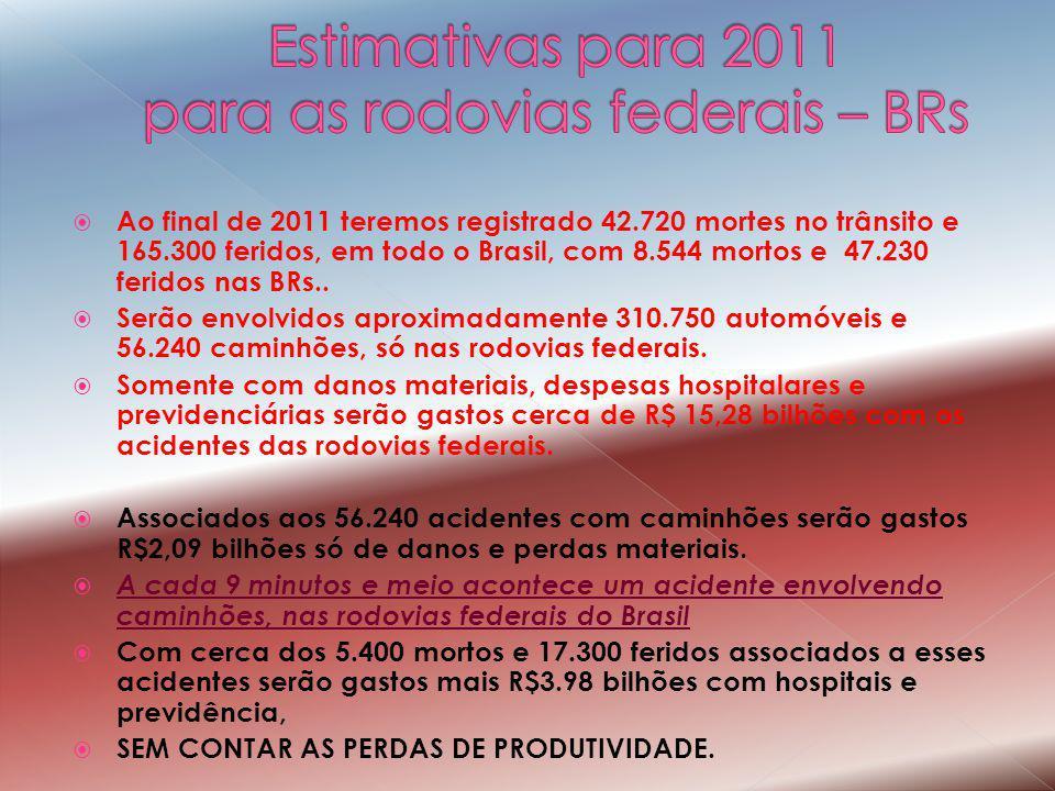 Estimativas para 2011 para as rodovias federais – BRs