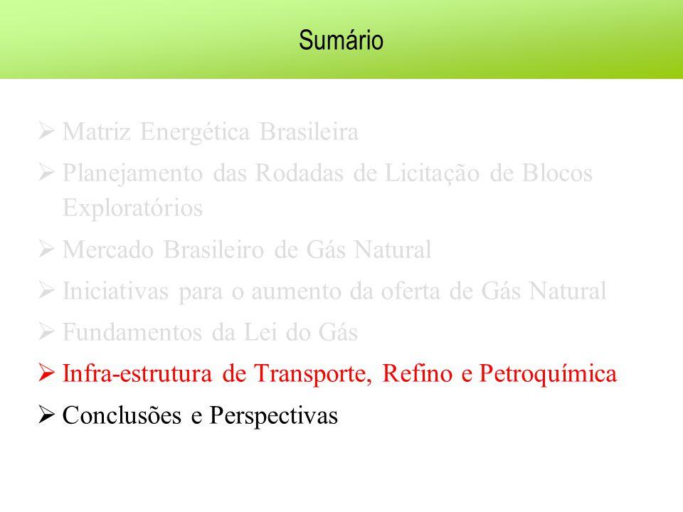 Sumário Matriz Energética Brasileira