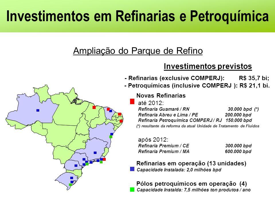Investimentos em Refinarias e Petroquímica