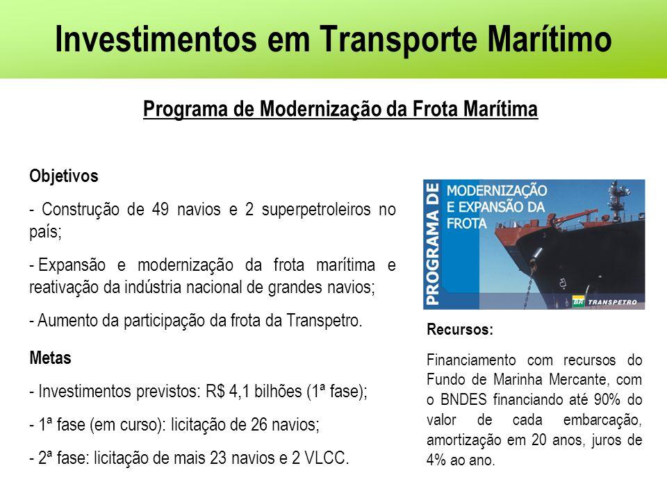 Investimentos em Transporte Marítimo