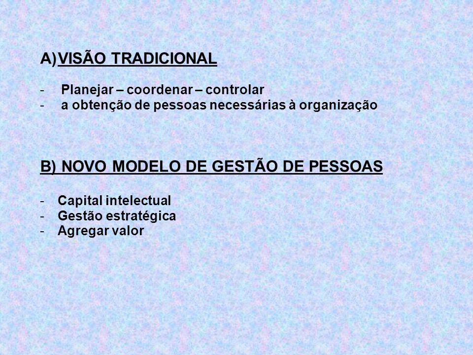 B) NOVO MODELO DE GESTÃO DE PESSOAS