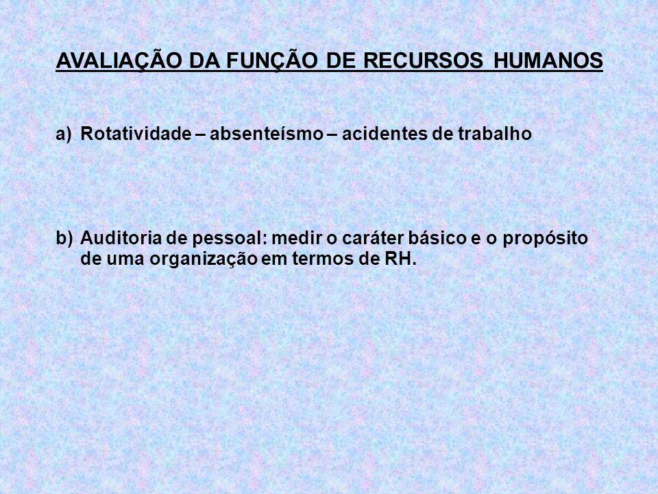 AVALIAÇÃO DA FUNÇÃO DE RECURSOS HUMANOS