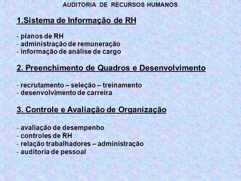 1.Sistema de Informação de RH