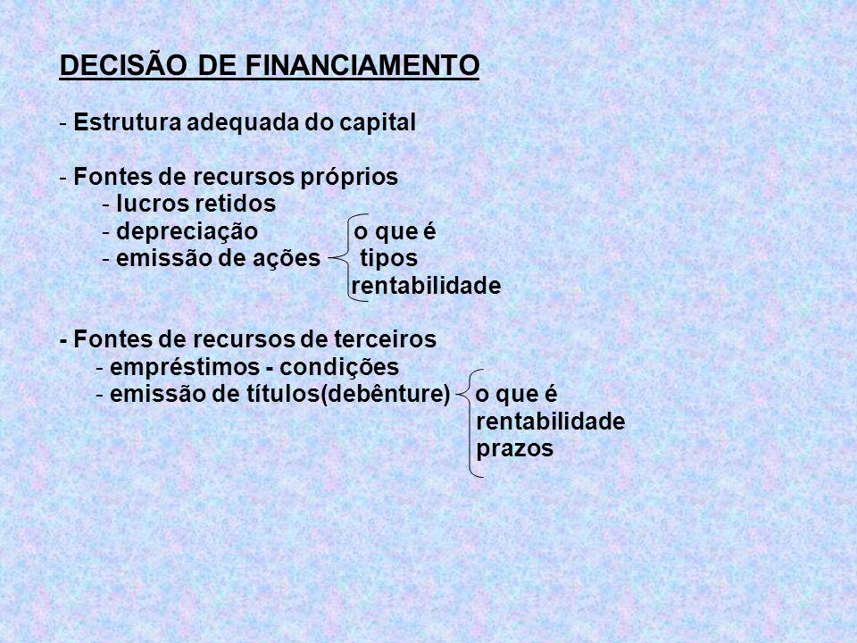 DECISÃO DE FINANCIAMENTO