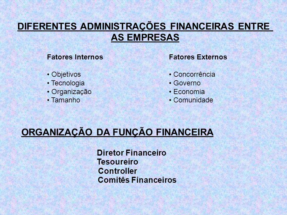 DIFERENTES ADMINISTRAÇÕES FINANCEIRAS ENTRE AS EMPRESAS