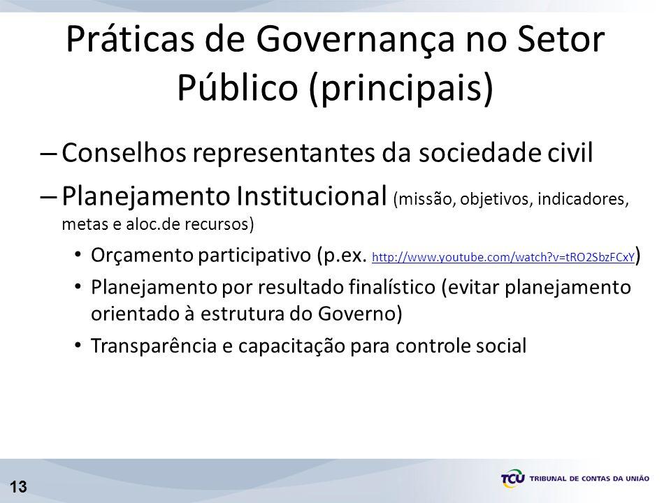Práticas de Governança no Setor Público (principais)