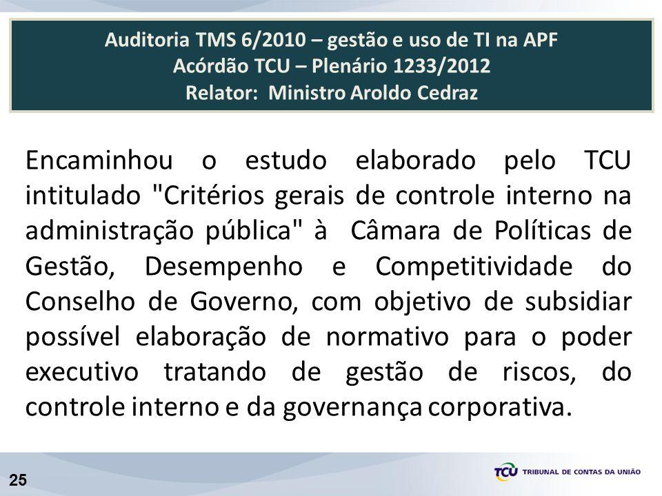 Auditoria TMS 6/2010 – gestão e uso de TI na APF Acórdão TCU – Plenário 1233/2012 Relator: Ministro Aroldo Cedraz