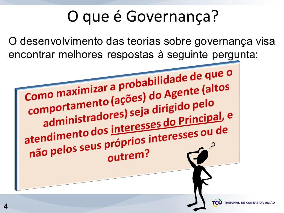 O que é Governança O problema de agência