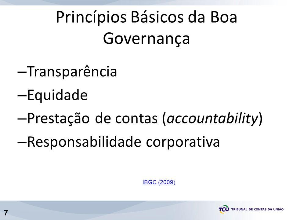 Princípios Básicos da Boa Governança
