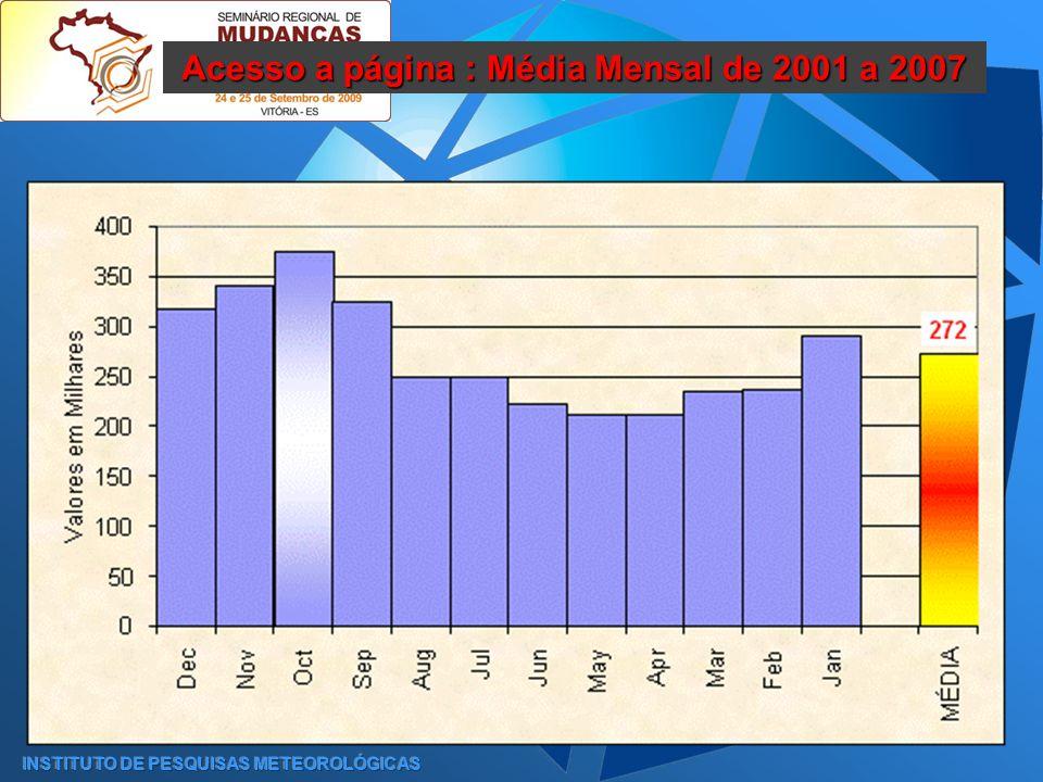Acesso a página : Média Mensal de 2001 a 2007