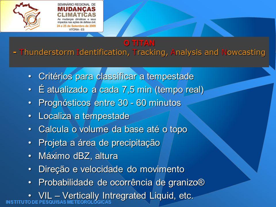 INSTITUTO DE PESQUISAS METEOROLÓGICAS