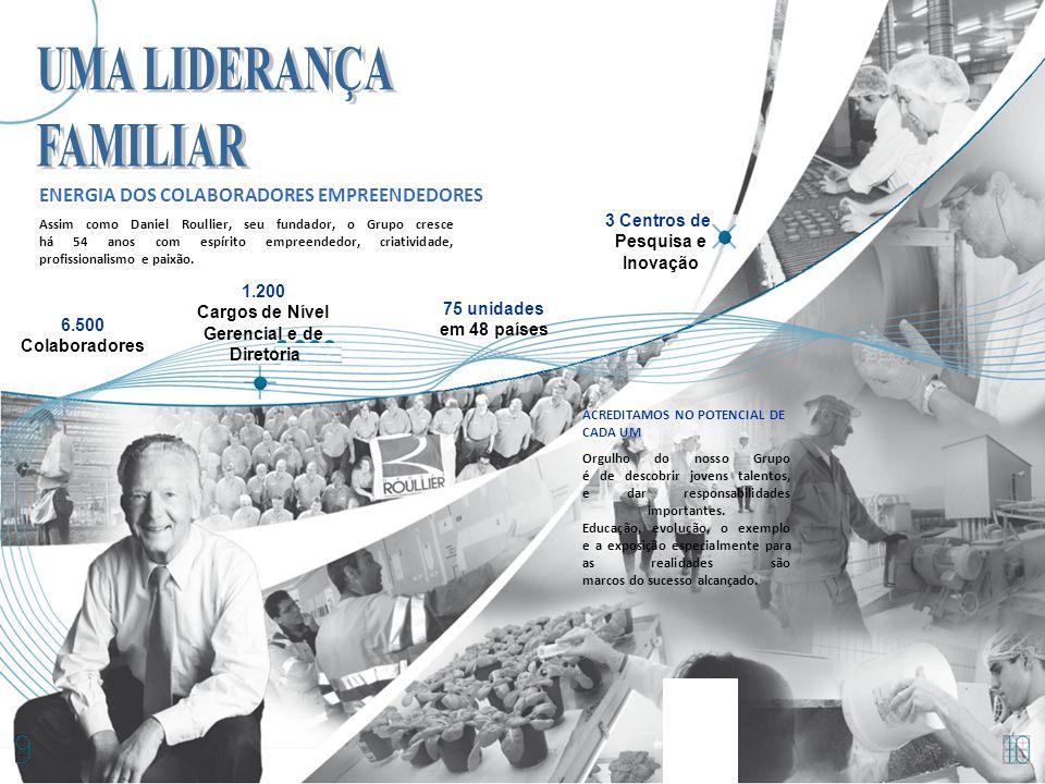 UMA LIDERANÇA FAMILIAR ENERGIA DOS COLABORADORES EMPREENDEDORES