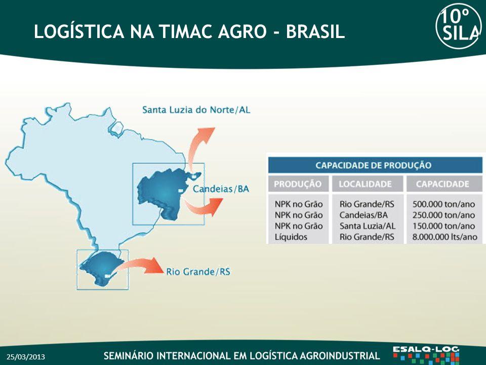 LOGÍSTICA NA TIMAC AGRO - BRASIL