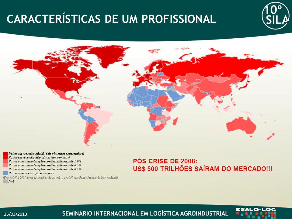 CARACTERÍSTICAS DE UM PROFISSIONAL