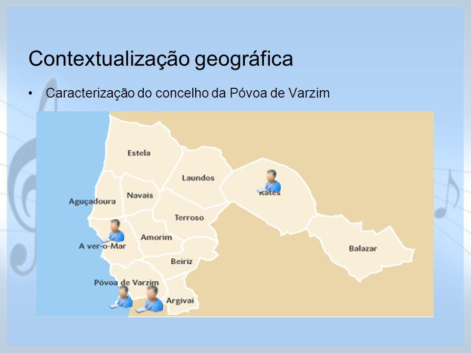 Contextualização geográfica