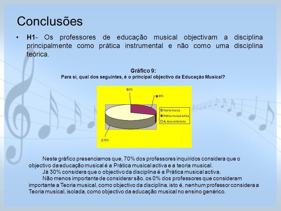 Conclusões H1- Os professores de educação musical objectivam a disciplina principalmente como prática instrumental e não como uma disciplina teórica.