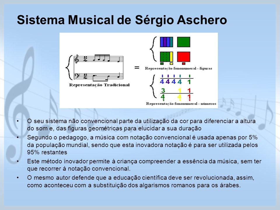 Sistema Musical de Sérgio Aschero