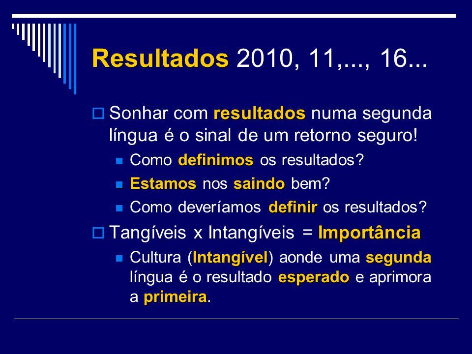 Resultados 2010, 11,..., 16... Sonhar com resultados numa segunda língua é o sinal de um retorno seguro!