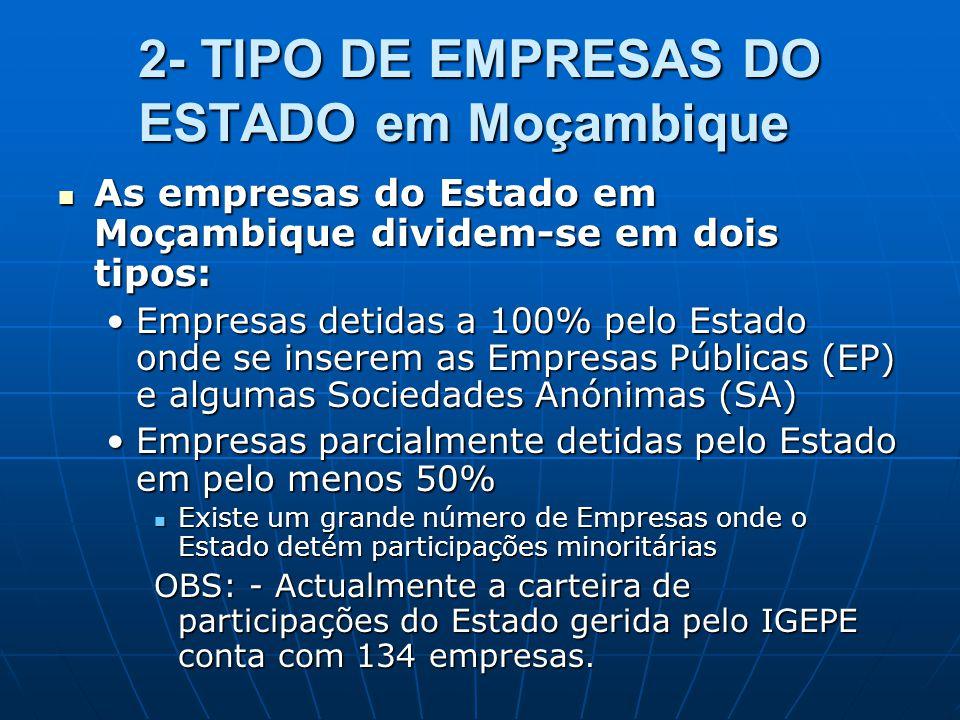 2- TIPO DE EMPRESAS DO ESTADO em Moçambique