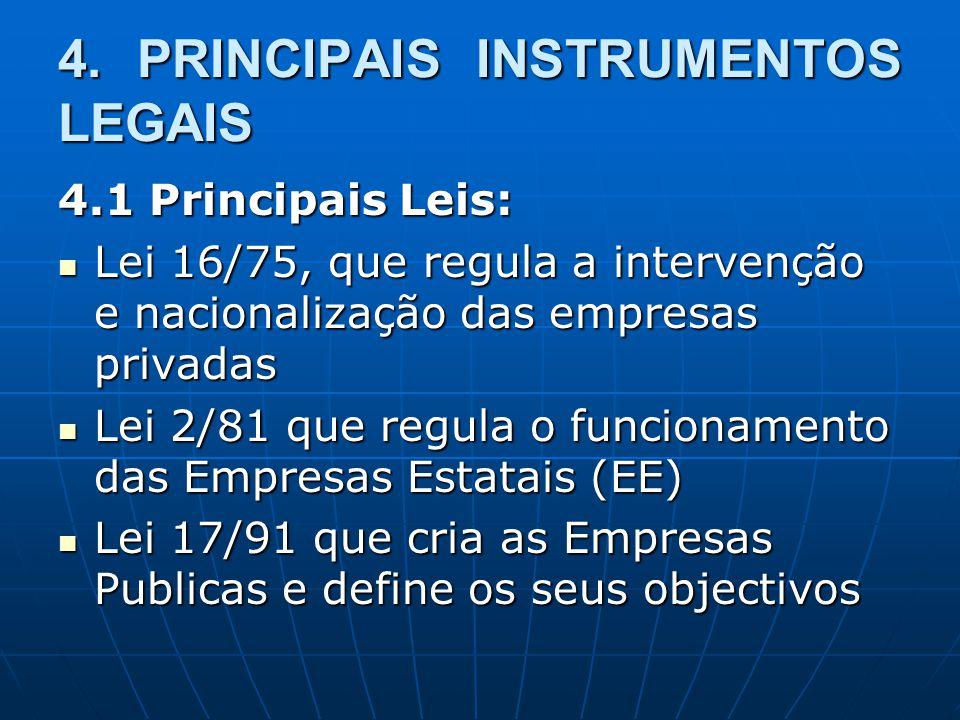 4. PRINCIPAIS INSTRUMENTOS LEGAIS