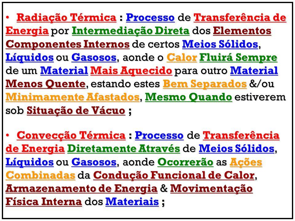 Radiação Térmica : Processo de Transferência de